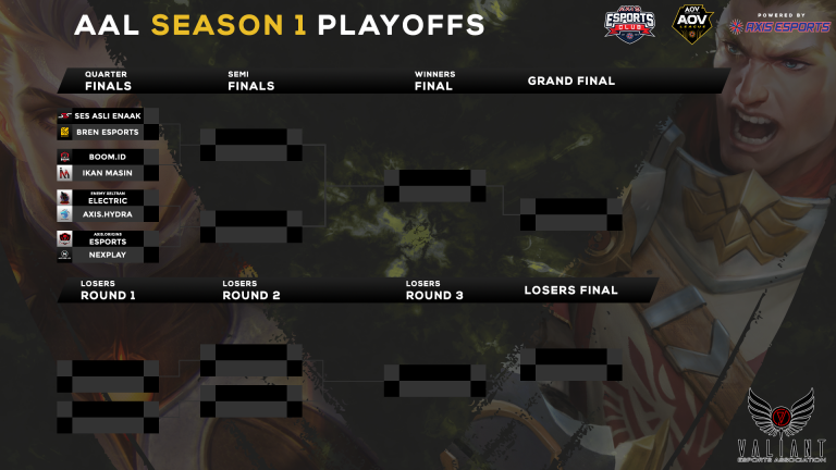 AAL Season 1 - Road to The Finals 3