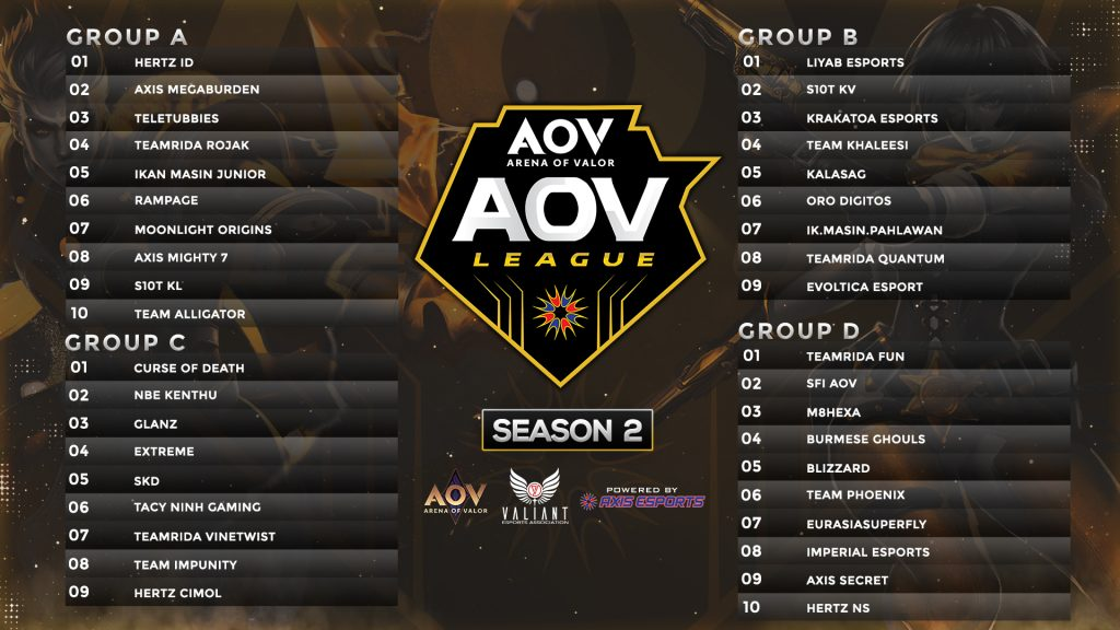 AXIS AOV LEAGUE IS BACK! 1